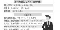 """郑州书记、市长挂帅管河 11位市领导各自""""分包""""治哪条河? - 河南一百度"""