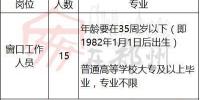 郑州市部分事业单位招聘388人 有你感兴趣的吗 - 河南一百度