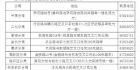 通知!21日起 郑州哪儿近就去哪儿办医保社保业务 - 河南一百度