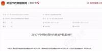 郑州10月新房均价8176元/㎡ 二手房均价10721元/㎡ - 河南一百度