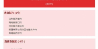 第五届全国文明城市名单发布 河南又有6市县入选 - 河南一百度
