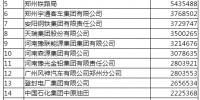 刚刚,2017河南企业100强发布! - 河南一百度