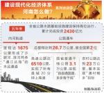 省交通运输厅厅长张琼:夯实发展基础 蓄积发展后劲 - 河南一百度