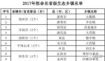 2017省级生态乡镇和村名单公示 商丘33个村镇入围 - 河南一百度