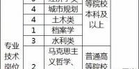 郑州、许昌、新乡等事业单位招聘近千人!都是好单位,给需要的人 - 河南一百度