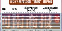 """2017年度""""堵城""""名单公布 郑州从第13名下降到第45名 - 河南一百度"""