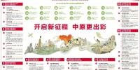 2018河南两会特刊·政府工作报告摘要 开启新征程 中原更出彩 - 人民政府