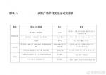 春节去哪玩?郑州市内公园春节大餐开启 - 河南一百度