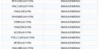 河南这15所学校入选国家级榜单!快看看有没有你母校? - 河南一百度