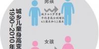 儿童免票按身高还是按年龄? 郑州动物园试行全新儿童免票政策 - 河南一百度