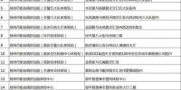 """郑州车管所服务再升级:""""医院体检证明""""免提交! - 河南一百度"""