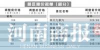 云台山、少林寺等7家景区中秋节前集体降价 国庆节前还将有13家景区拟实施降价 - 河南一百度