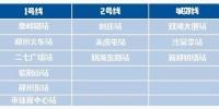 节前迎高峰,明天郑州地铁一号线将加增空车至紫荆山站载客 - 河南一百度