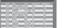 2018胡润百富榜:身家355亿 秦英林蝉联河南首富 - 河南一百度
