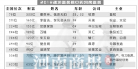 河南首富秦英林夫妇财富 1年增长10000000000元 - 河南一百度