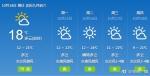 下周有冷空气影响河南 周末部分地区迎小雨天气 - 河南一百度