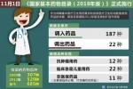 基本药物目录升级给患者带来哪些实惠? - 河南频道新闻
