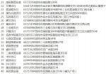 郑州市社保卡置换工作12日开始,攻略在这儿! - 河南一百度