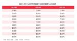 双11十年变迁:郑州市民爱美颜,周口市民爱养生 - 河南一百度