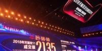 """双十一全天交易额:2135亿!小数据串起""""双11""""十年 - 河南频道新闻"""