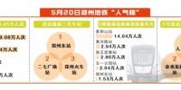郑州地铁5号线开通首日 迎客超18万人次 - 河南一百度
