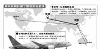 河南有了首条直达欧洲定期客运航线 郑州飞伦敦最快10小时 - 河南一百度