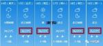 今夜到明天,河南这8地有中到大雨、雷暴大风…… - 河南一百度