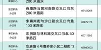 今冬用暖开始缴费了 郑州居民每平方米每天还是一毛九 - 河南一百度