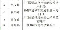 9月29日郑州限行尾号5和0 假期出行请注意郑州这7条事故多发路段 - 河南一百度