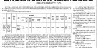 起始价5.9亿元,郑州76.73亩城镇住宅用地挂牌出让 - 河南一百度