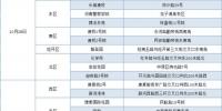 """郑州热力""""上门问暖""""的小区名单出炉,快看看有你家没? - 河南一百度"""