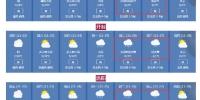 河南要下雪了!7级大风+暴力降温12℃,接下来的天气…… - 河南一百度