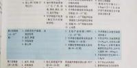 """郑州一私立妇产医院被指""""过度检查"""",当事孕妇已向价格部门举报 - 河南一百度"""