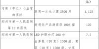 郑州慈善总会发布新冠肺炎疫情防控社会捐赠款物第6号使用公告 欢迎监督 - 河南一百度
