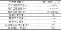 最新公告!郑州慈善总会疫情防控社会捐赠款物已全部拨付 - 河南一百度