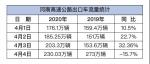 返程预警   今年清明出行车流量超过去年 河南高速交警提示切记错峰返程 - 河南一百度