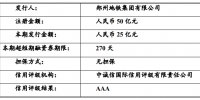 郑州地铁集团拟发行25亿元超短融,偿还银行借款 - 河南一百度