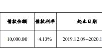 中原出版传媒集团拟发行1亿元超短融,偿还银行借款 - 河南一百度