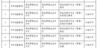 郑州30条措施优化市场监管营商环境 - 河南一百度