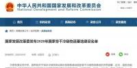 国家发改委公布最新名单,郑州入选!将获最高4500万资金支持 - 河南一百度