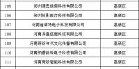 郑州公布363家入库科技型企业 | 名单 - 河南一百度